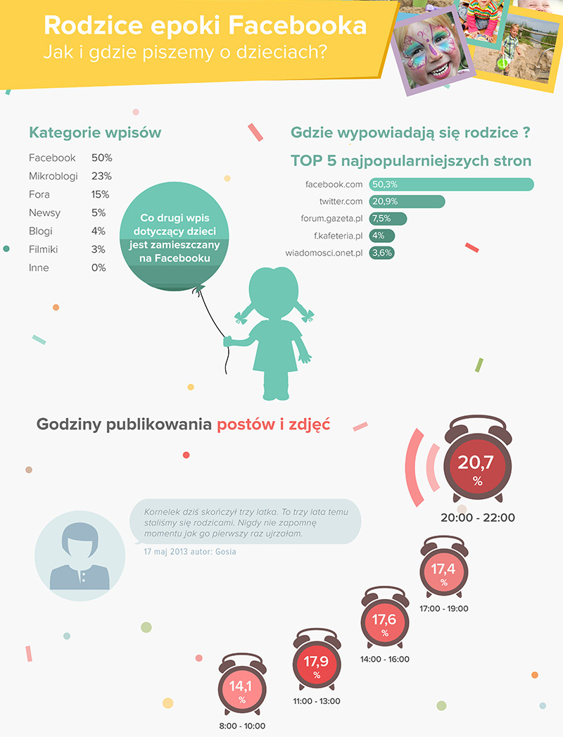 Infografika_final